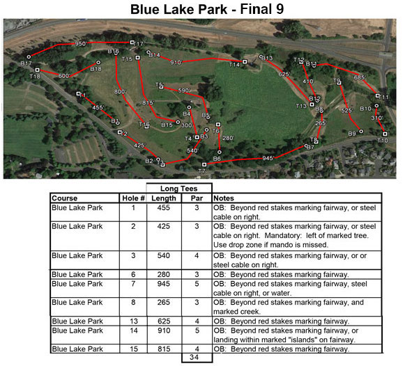 2014 Pro Worlds - Final 9 Course Map and Information.jpg