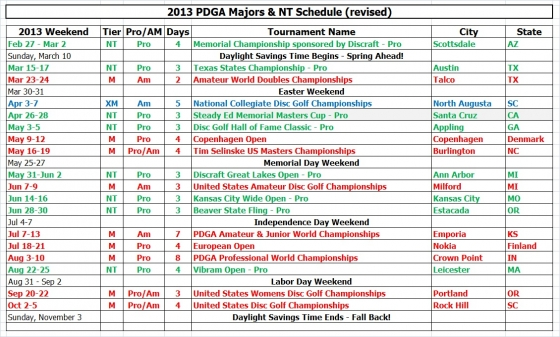 Revised 2013 Majors and NT Schedule